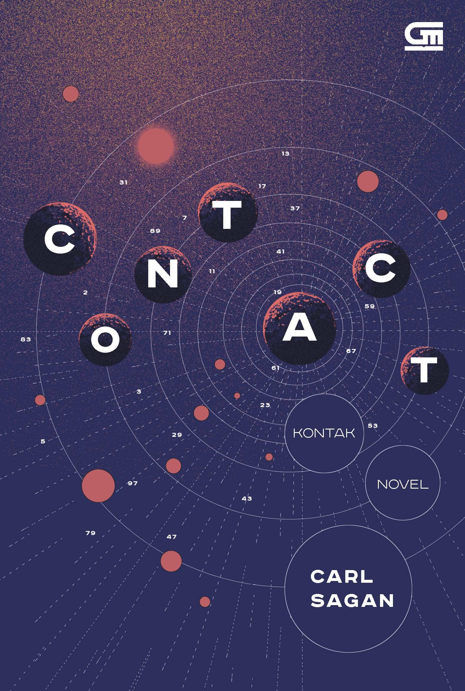 Kontak (Contact)