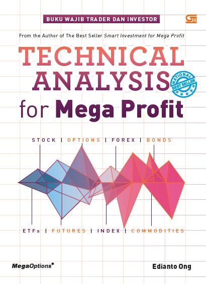 Technical Analysis for Mega Profit (HC)