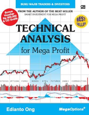Technical Analysis for Mega Profit (HC) + Bonus CD